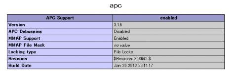 さくらインターネット レンタルサーバにAPCを追加してWordpressを高速化!