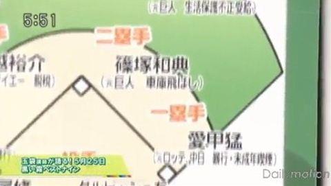 セカンド篠塚 不祥事プロ野球選手 黒い霧WBC選抜ベストナイン