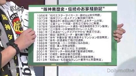 阪神黒歴史・伝統のお家騒動記
