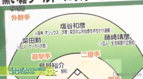 外野手 玉袋筋太郎が選ぶ不祥事プロ野球選手 黒い霧WBC選抜ベストナイン