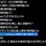 アルコ&ピース酒井「菊田健太」名義で戦極MC BATTLEにエントリーする