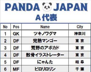安住紳一郎 上野パンダ名前予想代表チーム「パンダJAPAN」を招集する