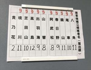 プチ鹿島 貴乃花親方・相撲協会理事選挙落選の舞台裏を語る