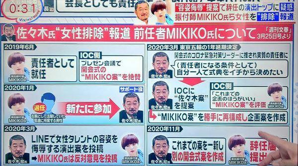能町みね子 文春・佐々木宏氏報道とMIKIKOさんの五輪開幕式演出チーム辞任を語る