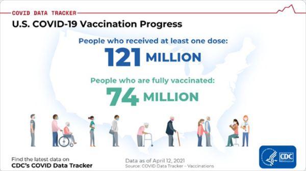 町山智浩 アメリカの急速なワクチン接種を支えるシステムを語る
