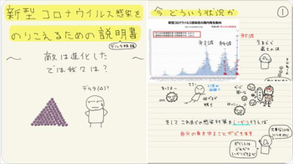 星野源 玉井道裕医師のイラスト入り新型コロナ説明書のすごさを語る