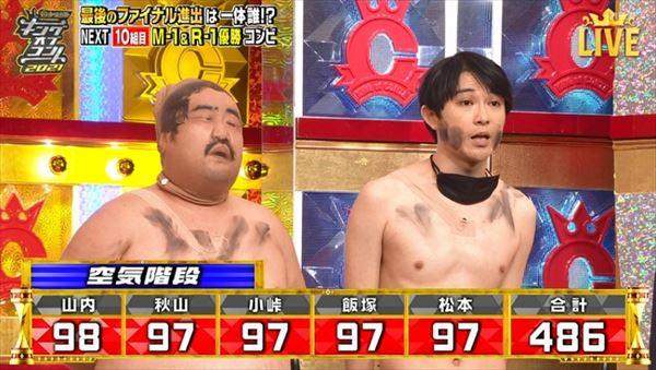 高田文夫 空気階段の『キングオブコント』制覇を語る